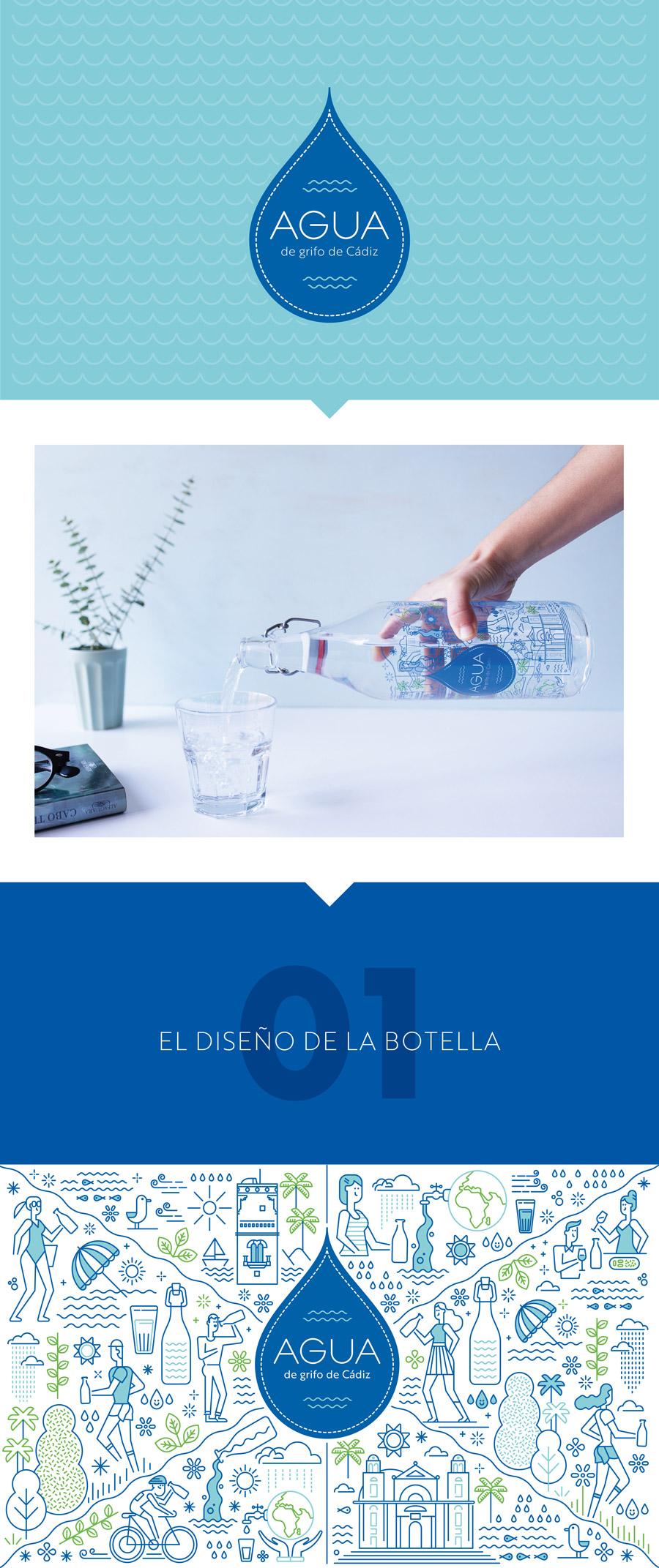 Botella Agua de grifo de Cádiz
