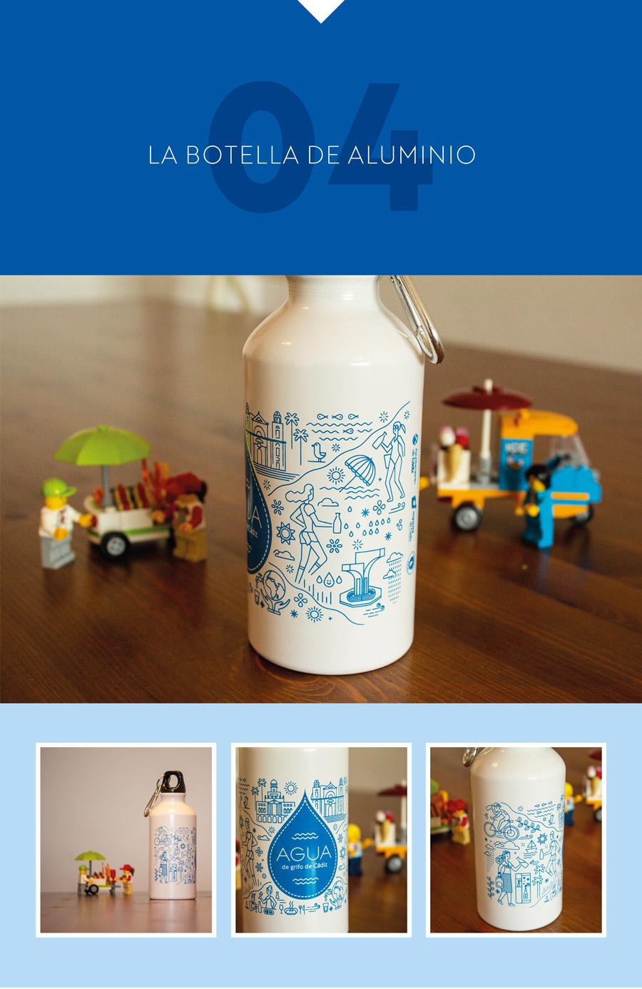 Botella agua de cádiz Rebombo estudio