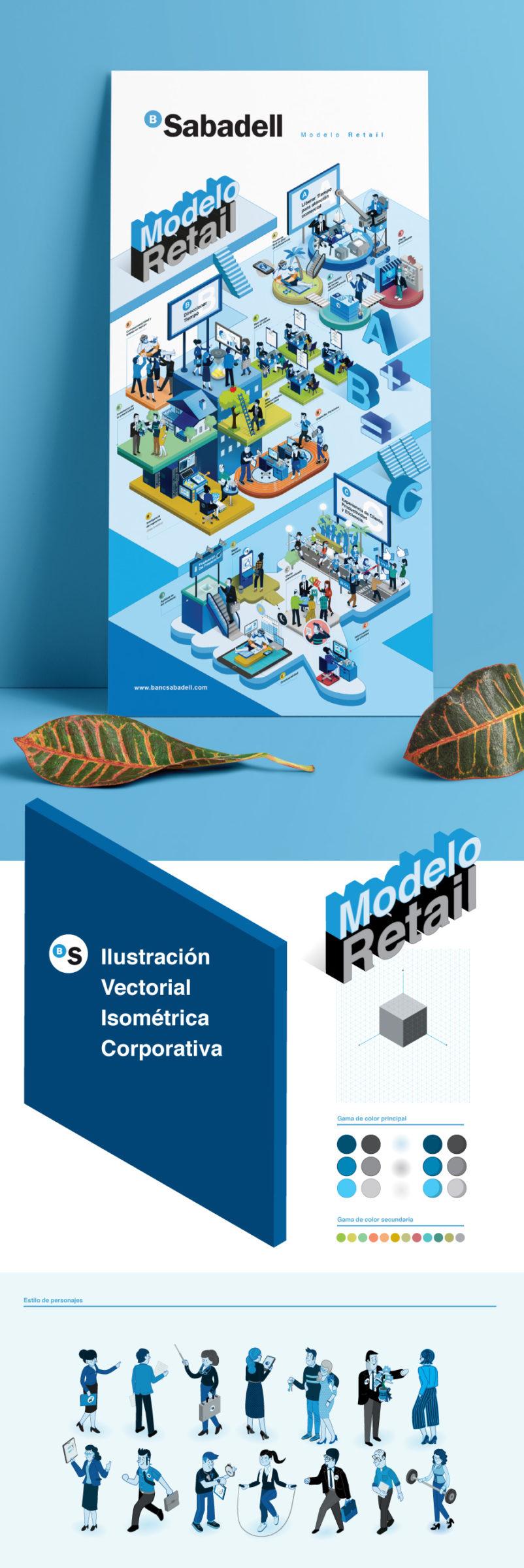 Modelo Retail-Banco Sabadell-isométrica